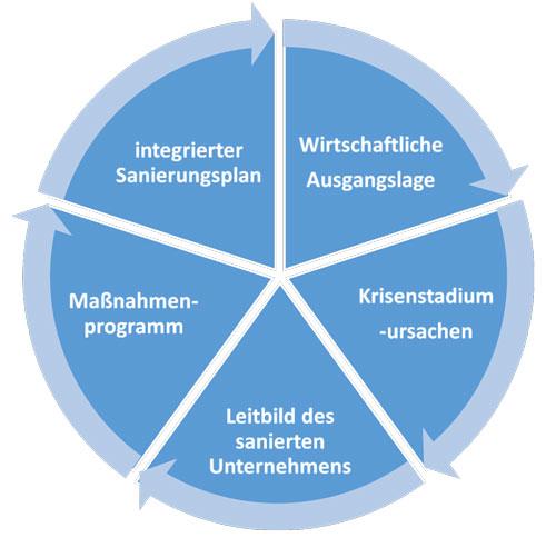sanierung-grafik